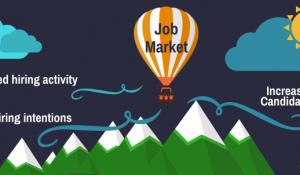 Canberra Region Job Market Update – on the rise!