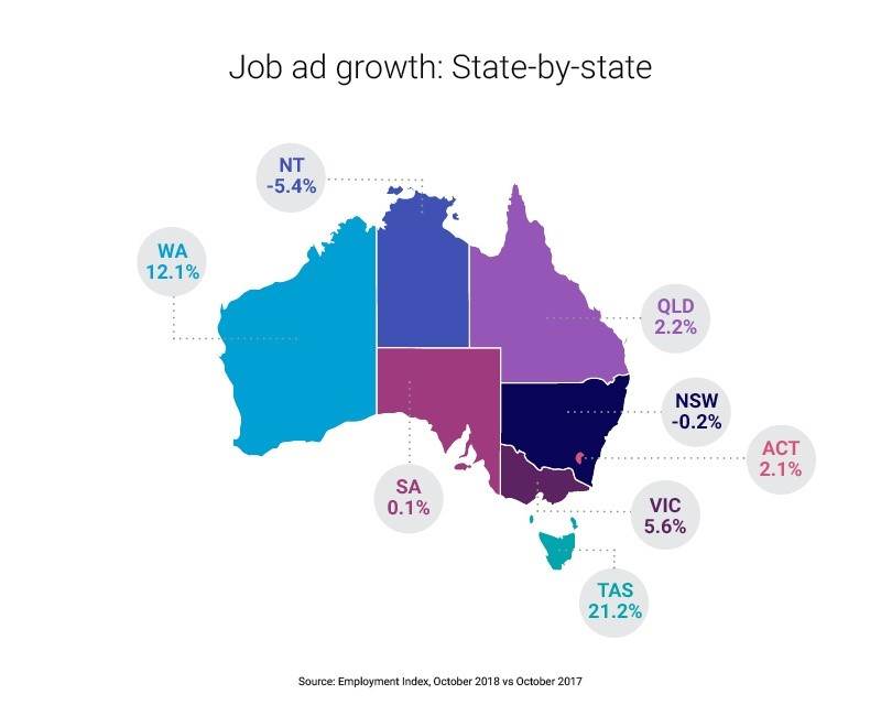 What's happening in Canberra's Job market 2019? HorizonOne's Bi-annual Review. Prediction for the impact of the Federal election on the Canberra jobs market. What we anticipate will be the market shortages employers will struggle with. In demand skill shortages.