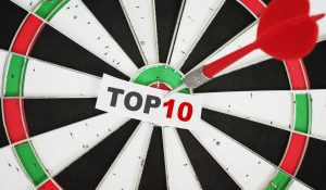 Top 10 Most Popular Articles from 2018 from HorizonOne Recruitment in Canberra. Blog Advisory Career Advice Market Update Simon Cox David Harrington Fiona Grimmer